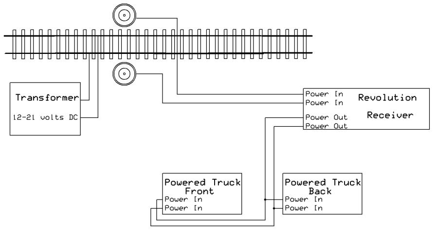 aristocraft train engineer instructions