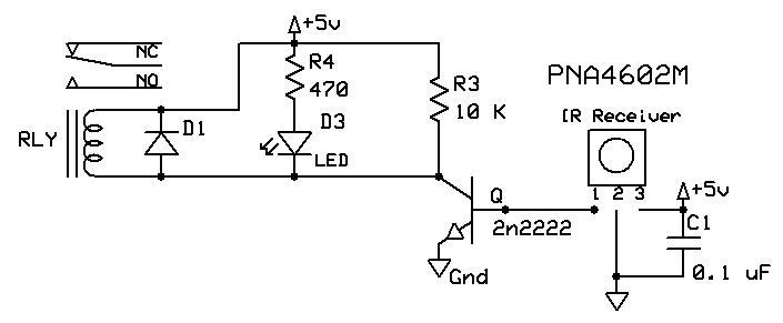 pulsed ir sensor